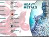 Intossicazione da metalli pesanti e rimedinaturali